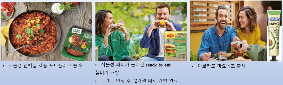 제품별 전략 (반조리식품) (출처: nestle.com)