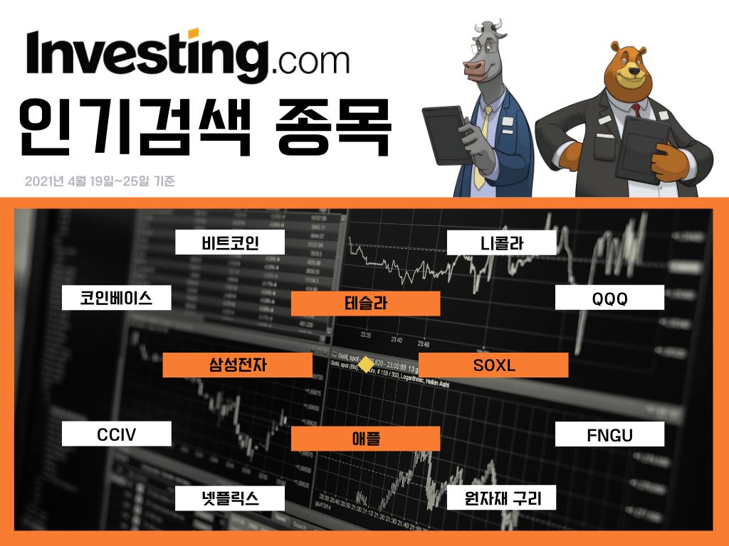 투자의 모든것, 인베스팅닷컴