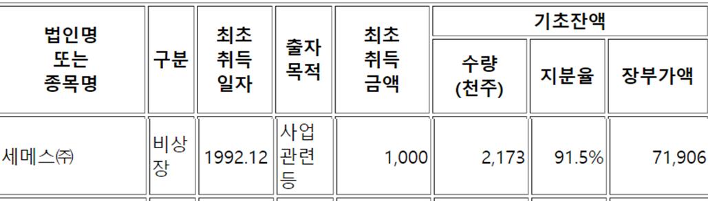 1020 타키온 보고서