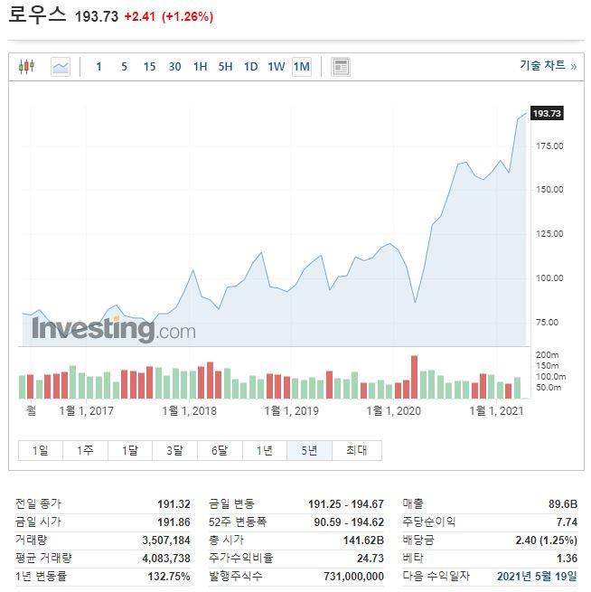 SBS Love FM Ridio 목돈연구소 원자재랩