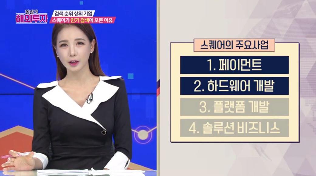 SBS CNBC 필살기-해외투자 '스퀘어'편 / 인베스팅닷컴 김수현 콘텐츠총괄이사