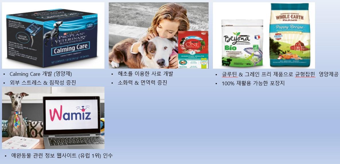 제품별 전략 (반려동물 제품) (출처: nestle.com)