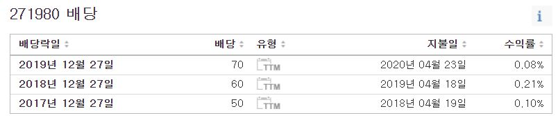 SBS CNBC 필살기-해외투자 '화이자 - 제일약품'편