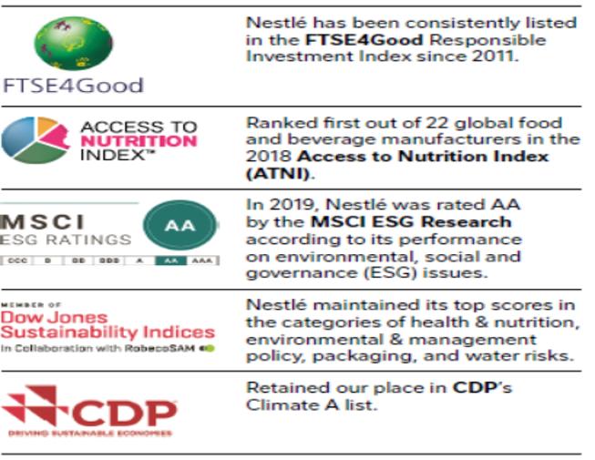 Nestle ESG 실적 (출처: nestle.com)