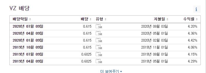 인베스팅닷컴 x 한국경제TV 심쿵브리핑 The Pulse