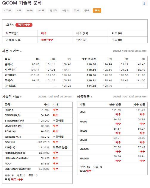 인베스팅닷컴x한국경제TV 심쿵브리핑 THE PULSE