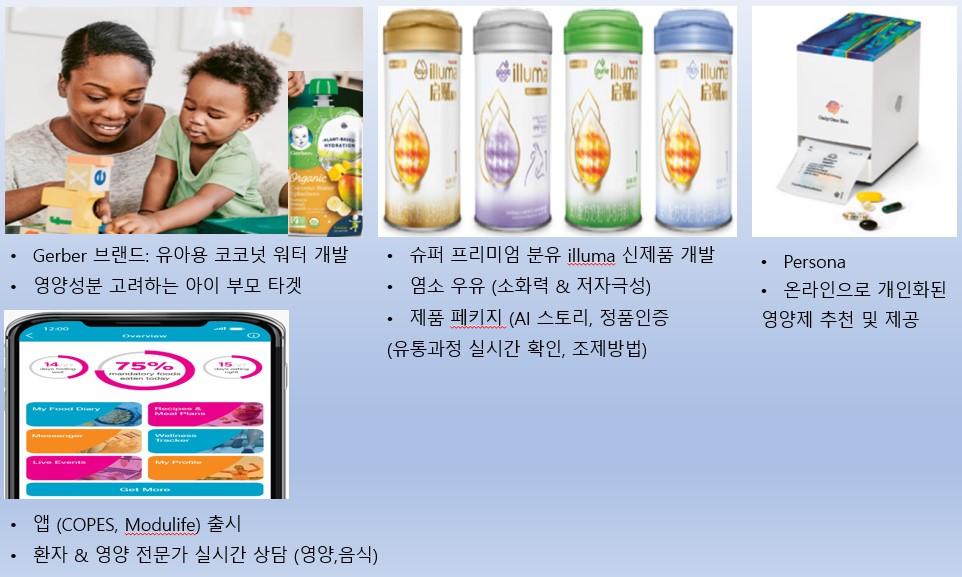 제품별 전략 (영양&건강 제품) (출처: nestle.com)